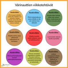 Diy And Crafts, Chart, Education, School, Finland, Onderwijs, Learning