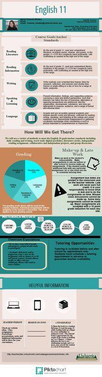 English 11 syllabus   Piktochart Infographic Editor - nothing like a great visual syllabus to start the year!