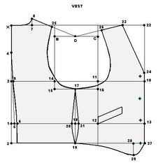 VESTS MAKE THE MAN vest drafting