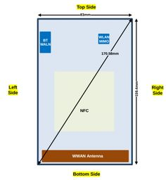 Did the Nexus 6 already visit the FCC? - https://www.aivanet.com/2014/10/did-the-nexus-6-already-visit-the-fcc/