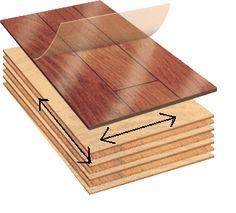 Listones de exterior en pinterest casa de listones - Listones de madera para exterior ...