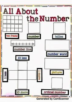 All About the Number and a FREEBIE