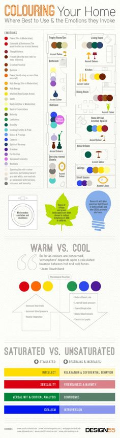 45. Coloring Your Home - Color Emotional Meanings - 50 Amazingly Clever Cheat Sheets To Simplify Home Decorating Projects