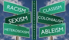 "ARTICLE - Kyriarchy 101: We're Not Just Fighting the Patriarchy Anymore  [Image description: what appear to be green street name signs against blue partly cloudy sky background. Two posts with 3 signs each divided by a green vertical strip reading ""intersectionality"". The words on the signs read ""racism, sexism, heterosexism, classism, colonialism, ableism"".]"