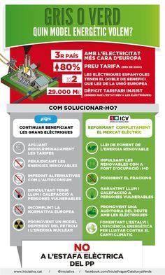 Gris o verd: quin model energètic volem? (04/11/2013)