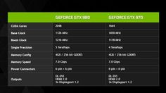 NVIDIA-GeForce-GTX-980-and-GTX-970-Specs2