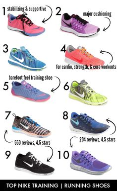 Top Nike Running and Training shoes