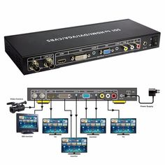 172.31$  Buy here - http://ali1d5.worldwells.pw/go.php?t=32654445345 - 3G SDI to ALL Scaler Converter SD-SDI HD-SDI and 3G-SDI to DVI/VGA HDMI CVBS + Analog Audio