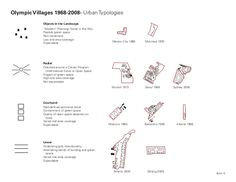 """Olympic Villages Urban Typologies Objects in the Landscape """"Modern"""" Planning- Tower in th. Olympic Village, Training Center, Mexico City, Olympics, Objects, Floor Plans, Tower, Urban, How To Plan"""