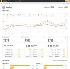 Application Usage data dashboard by FlightPath