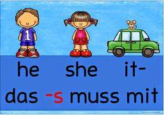 Englisch in der Grundschule: Regelplakat zum Plural-s