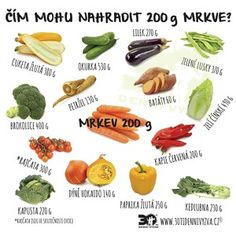 Vychytávky - 30ti denní výzva Detox, Food Hacks, Healthy Lifestyle, Low Carb, Fruit, Red Peppers, Healthy Living