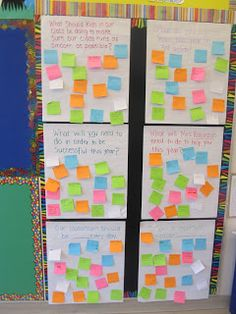 First week questions... Maybe I would do this with sticky notes, but I think I'd go the less creative route and use papers so I can archive my student's responses. I like how this activity is less grade-specific and more generic.
