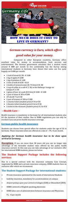 How much does it cost to live in Germany?