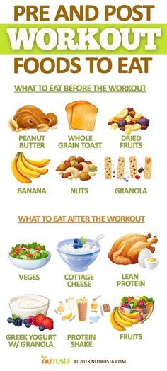 What you have to eat pre and post workout. Healthy Life, Healthy Snacks, Healthy Eating, Healthy Recipes For Weight Loss, Post Workout Snacks, After Workout Food, Pre Workout Meal, Good Pre Workout Snack, Best Pre Workout Food