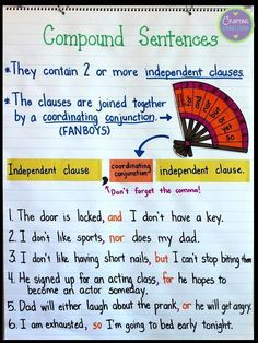 Compound Sentences Anchor Chart! This blog post also features a FREE printable where students write their own compound sentences. Teaching Grammar, Grammar Lessons, Writing Lessons, Teaching Writing, Teaching English, Learn English, Easy Writing, Kindergarten Writing, Writing Process