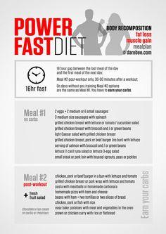 Power Fast Diet