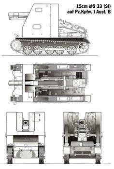 WW2 German SP & Rocket Artillery