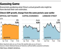 Why investors panic about China: murky politics, unreliable data and opaque decision making http://on.wsj.com/1hDvDgh