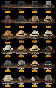 Sombreros hombre