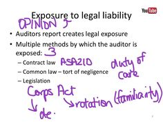 Topic 12 - Revision Contract Law, Learning Resources, Reading, Teaching Resources
