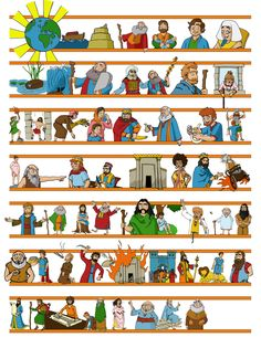 Overview of Old Testament Stories in order