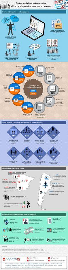 Cómo proteger a los menores en Redes Sociales #infografia #infographic #socialmedia