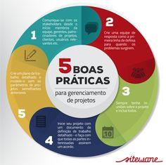5 boas práticas para gerenciamento de projetos