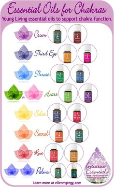 Young Living Essential Oils: Chakras