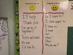Proactive words to use in classroom Habit 1 Beginning Of Kindergarten, Beginning Of The School Year, Elementary Counseling, School Counselor, Habit 1, Seven Habits, Leader In Me, Words To Use, Character Education