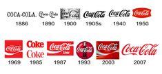 Coca-Cola evoluzione del logo