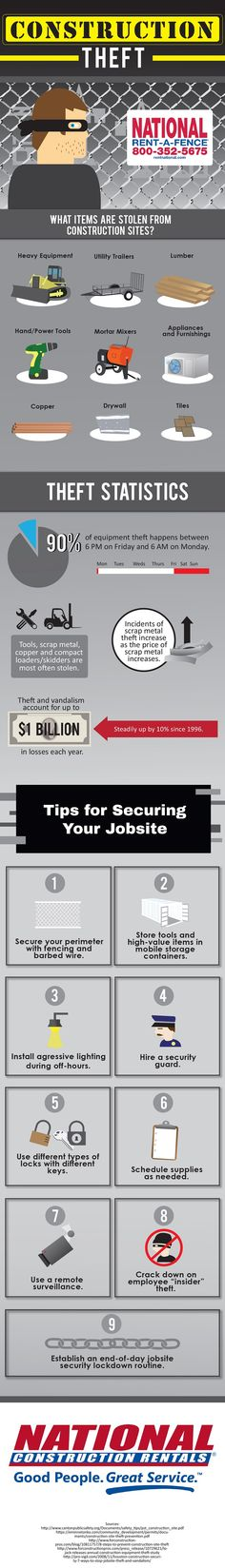 Free Infographic Submission Site: http://infographicplace.com ...