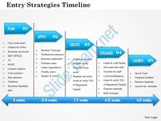 Business Powerpoint Templates Arrow Process Workflow Diagram