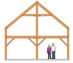 This 24x36 barn home is a sturdy two-level structure that you can build to comfortably house your family for many years to come!