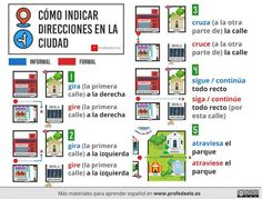 Many school curriculums require students to take a language. Basic Spanish Words, Spanish Notes, English Words, Learn Spanish, Spanish Worksheets, Spanish Teaching Resources, Kindergarten Worksheets, Elementary Spanish, Spanish Classroom