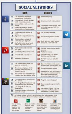 Von SEO Services Group ursprünglich geteilt in Content Marketing & Social Media (Social Content):   Check out the below checklist to know more about social media does and dont's!  #socialmedia #socialmediatips