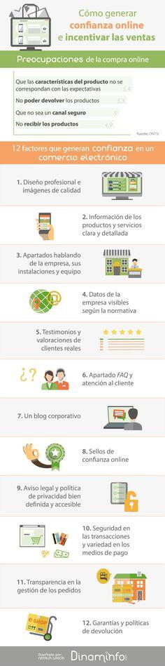 Generar confianza en el cliente de una tienda online #infografía