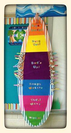 Surf's Up Behavior using a clip chart in the shape of a surfboard.  Goes great with a beach-themed classroom!  All students start on Surf's Up and can move their clip up with good behavior (to Hang Ten or Super Surfer) or down when they break a class promise (to Rough Waters, Tidal Wave, or Wipeout)!  I used foam board for the backing (cut with a box cutter) and laminated scrapbook paper with stickers for the words.  I then created feet hot glued to clothespins and used students numbers to…