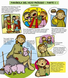 Parábola del Padre Misericordioso o del Hijo Pródigo (Lc 15, 11-32)     «Jesús dijo también: 'Un hombre tenía dos hijos. El menor d...