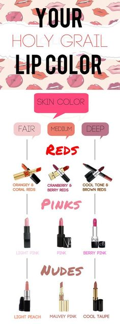 Find your holy grail lip color by skin tone.
