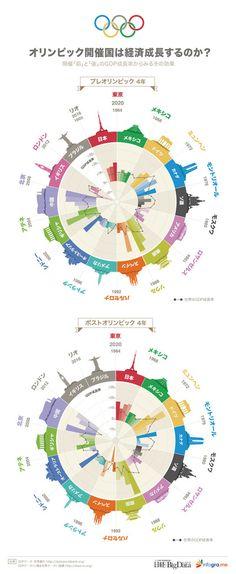 インフォグラフィックス-infogra.me(インフォグラミー)
