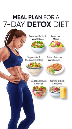 PhenQ is a weight loss product that helps users lose weight quickly and effectively. This weight loss product is manufactured by Bauer Nutrition Healthy Diet Tips, Diet And Nutrition, Healthy Habits, Healthy Sugar, Healthy Menu, Proper Nutrition, Healthy Weight, Weigh Loss Meal Plan, At Home Workouts