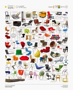صادقی Vahid Sadeghi New Version of ICON of CHAIRS Poster (High Quality) is part of Interior design furniture - Mcm Furniture, Furniture Styles, Furniture Design, 3d Design, Icon Design, House Design, Flat Design, Vintage Chairs, Chair Design