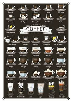 Infographic shows how to perfectly make 38 types of coffee - Quick and Easy Recipes - Stylist Magazine