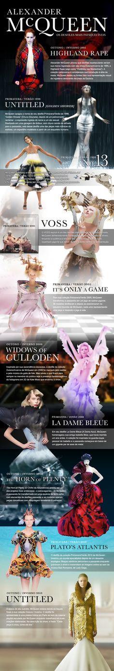 Alexander McQueen: os desfiles mais inesquecíveis de sua carreira    por Marcela Fowler   My Lifestyle       - http://modatrade.com.br/alexander-mcqueen-os-desfiles-mais-inesquec-veis-de-sua-carreira