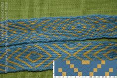 A simple tablet weaving pattern turning 16 forwards and 16 backwards.