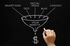 Was versteht man unter einem Sales Funnel und wie kann er deinem Geschäft zu mehr Wachstum verhelfen?