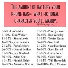 """""""Battery Percentage=Fictional Character You'll Marry"""" by idontlikeiobsess ❤ liked on Polyvore"""