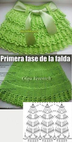 Best 12 Baby Crochet Patterns Part 33 – Beautiful Crochet Patterns and Knitting Patterns – SkillOfKing. Beau Crochet, Crochet Diy, Crochet Skirts, Crochet Motifs, Crochet For Kids, Crochet Stitches, Crochet Baby Dress Pattern, Crochet Baby Clothes, Crochet Baby Hats