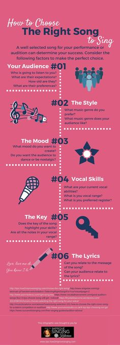 choose the right song to sing